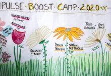 Photo of Impulse Boost Camp 2021