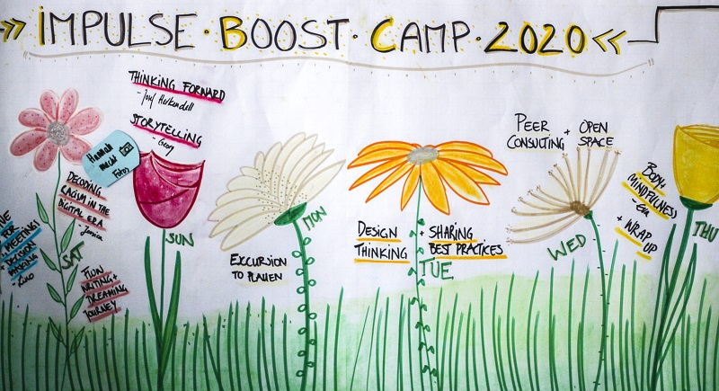 germany-boost-camp